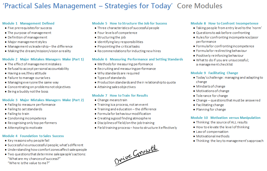 Practical Sales Management - Strategies For Today' Core Modules